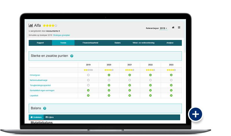 CaseWare Nederland - Ondernemingsradar - Toekomstgericht adviseren
