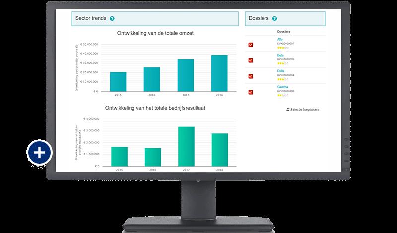 CaseWare Nederland - Ondernemingsradar - benchmark