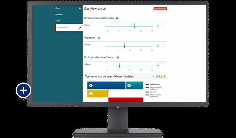 CaseWare Nederland - Ondernemingsradar - optimalisaties